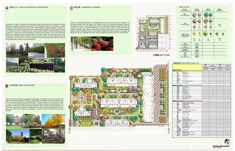 Conceptual Planting Plan - Part 1