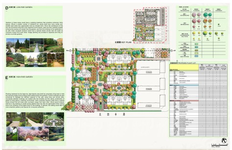 Conceptual Planting Plan - Part 2
